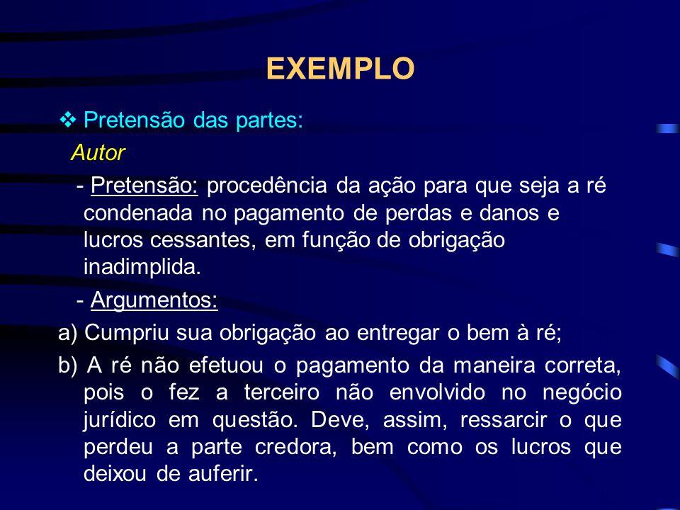 EXEMPLO Pretensão das partes: Autor - Pretensão: procedência da ação para que seja a ré condenada no pagamento de perdas e danos e lucros cessantes, em função de obrigação inadimplida.