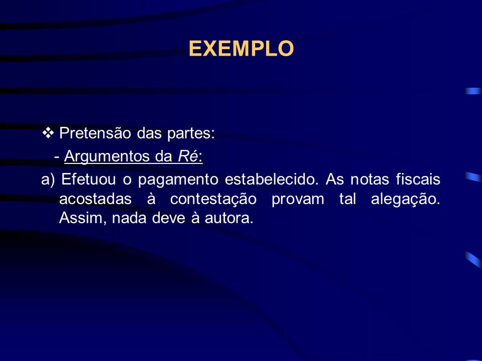 EXEMPLO Pretensão das partes: - Argumentos da Ré: a) Efetuou o pagamento estabelecido.