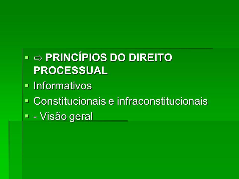 PRINCÍPIOS DO DIREITO PROCESSUAL PRINCÍPIOS DO DIREITO PROCESSUAL Informativos Informativos Constitucionais e infraconstitucionais Constitucionais e i