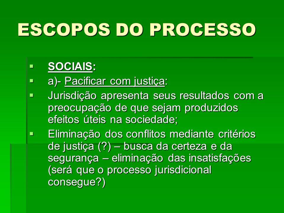 ESCOPOS DO PROCESSO SOCIAIS: SOCIAIS: a)- Pacificar com justiça: a)- Pacificar com justiça: Jurisdição apresenta seus resultados com a preocupação de
