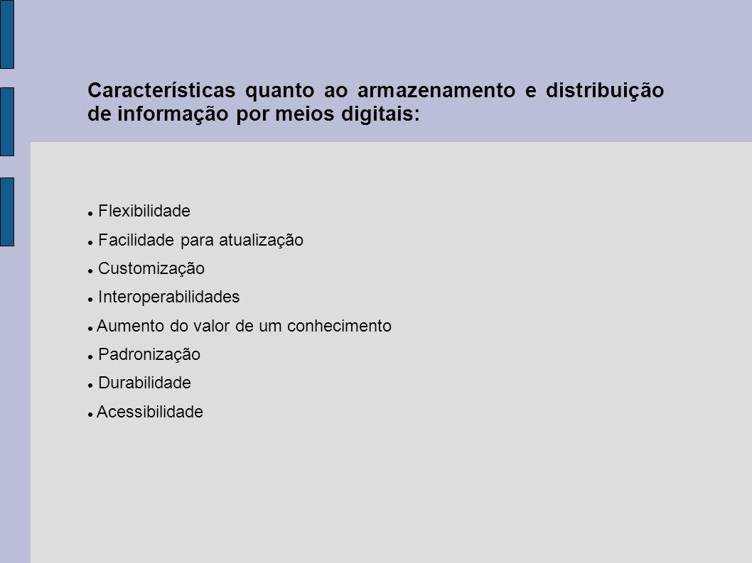 Características quanto ao armazenamento e distribuição de informação por meios digitais: Flexibilidade Facilidade para atualização Customização Intero