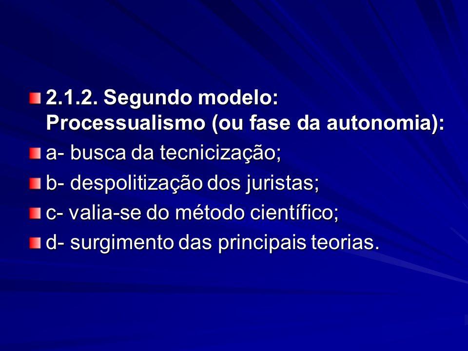 2.1.2. Segundo modelo: Processualismo (ou fase da autonomia): a- busca da tecnicização; b- despolitização dos juristas; c- valia-se do método científi
