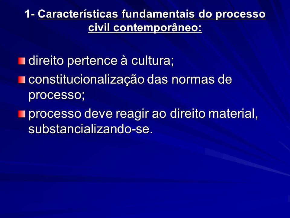 1- Características fundamentais do processo civil contemporâneo: direito pertence à cultura; constitucionalização das normas de processo; processo dev