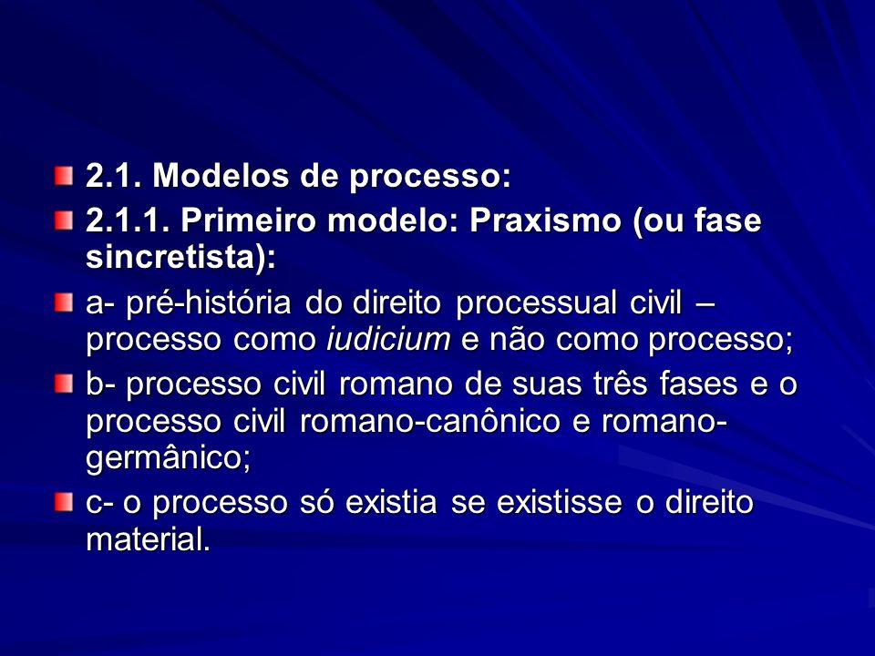 2.1. Modelos de processo: 2.1.1. Primeiro modelo: Praxismo (ou fase sincretista): a- pré-história do direito processual civil – processo como iudicium