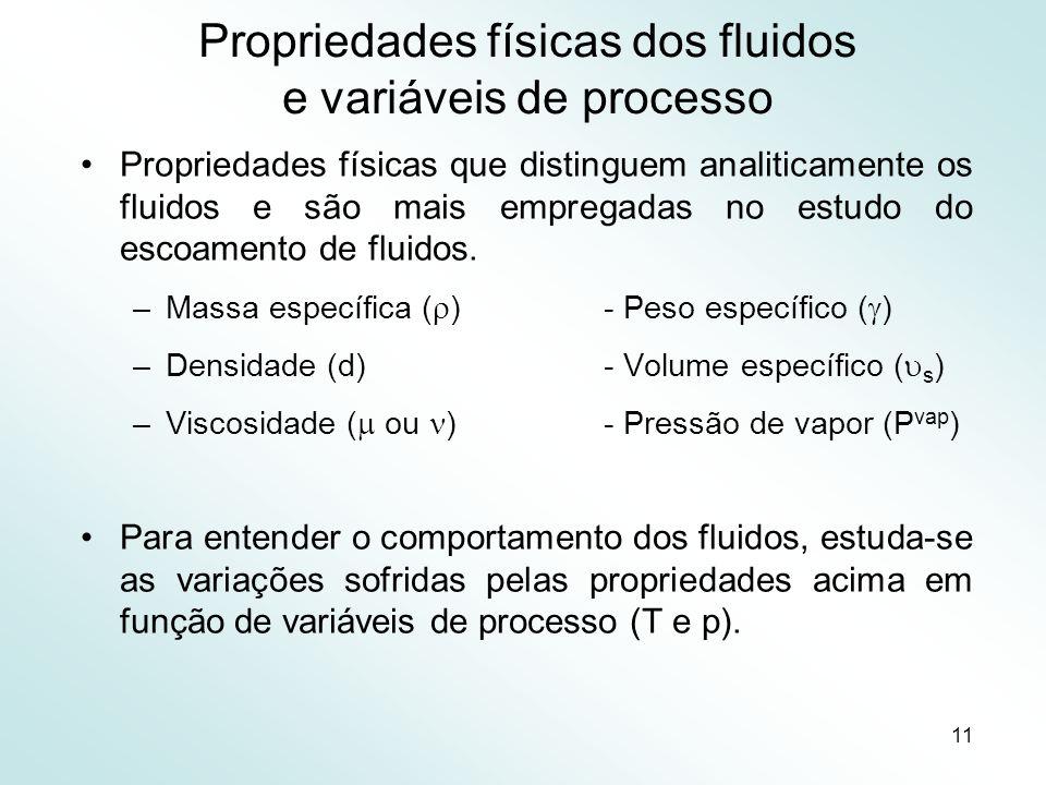 11 Propriedades físicas dos fluidos e variáveis de processo Propriedades físicas que distinguem analiticamente os fluidos e são mais empregadas no estudo do escoamento de fluidos.