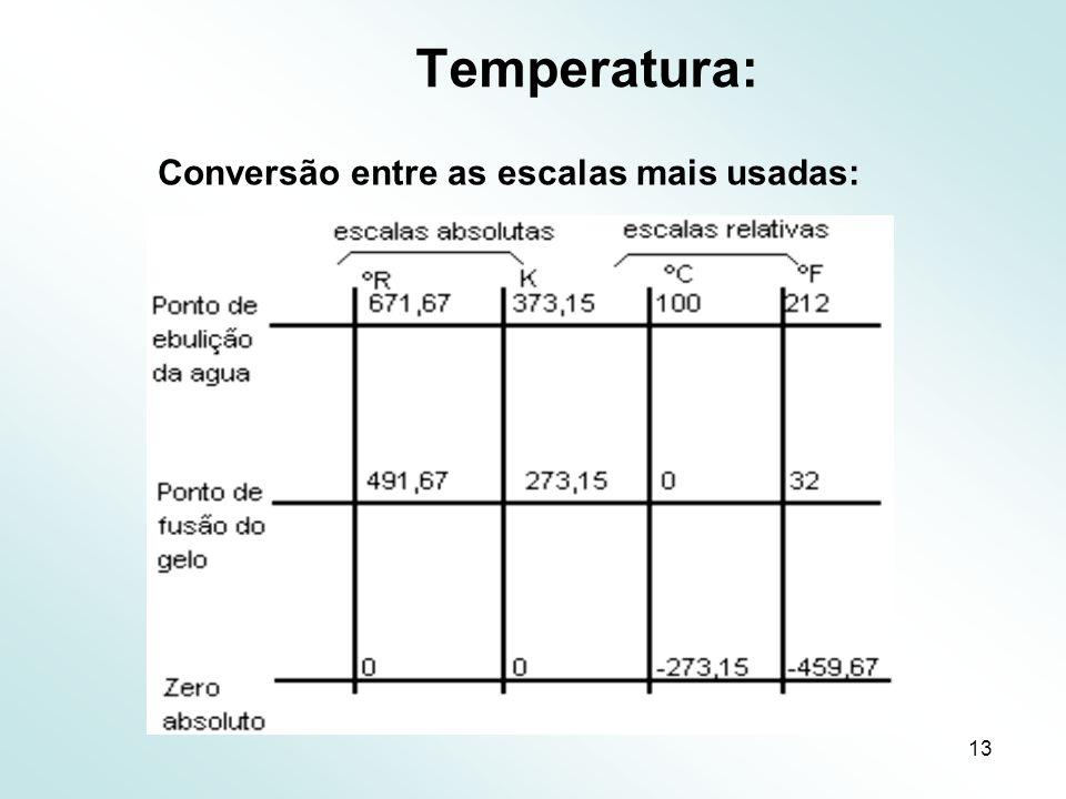 13 Temperatura: Conversão entre as escalas mais usadas: