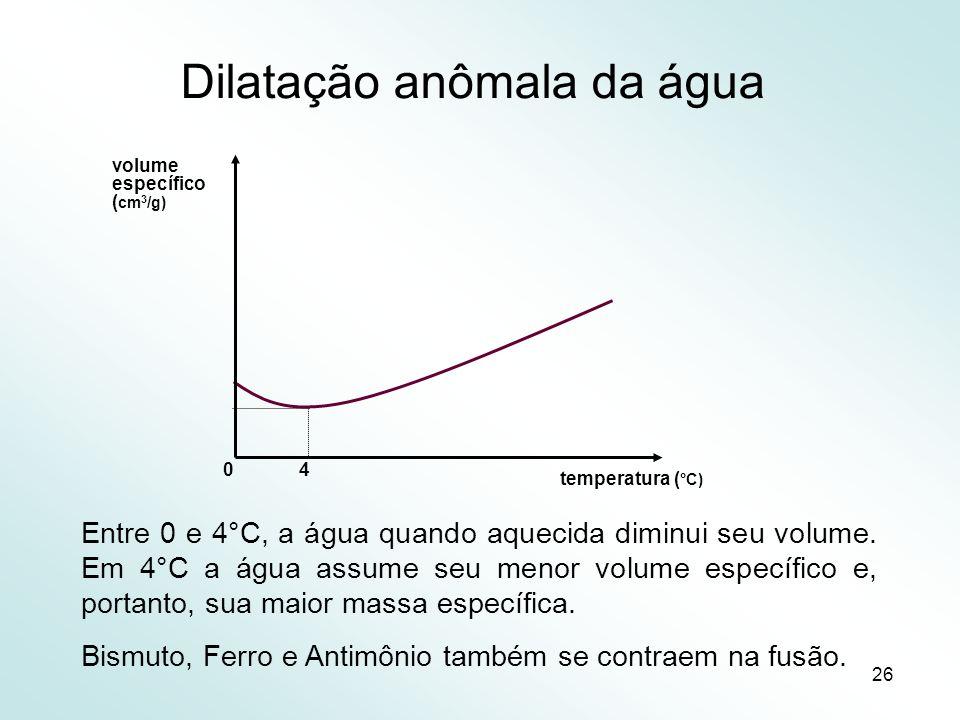 26 Dilatação anômala da água volume específico ( cm 3 /g) temperatura ( °C) 40 Entre 0 e 4°C, a água quando aquecida diminui seu volume.