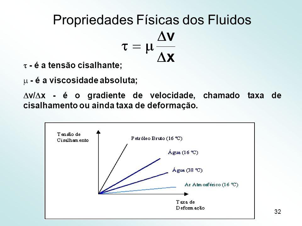 32 Propriedades Físicas dos Fluidos - é a tensão cisalhante; - é a viscosidade absoluta; v/ x - é o gradiente de velocidade, chamado taxa de cisalhamento ou ainda taxa de deformação.
