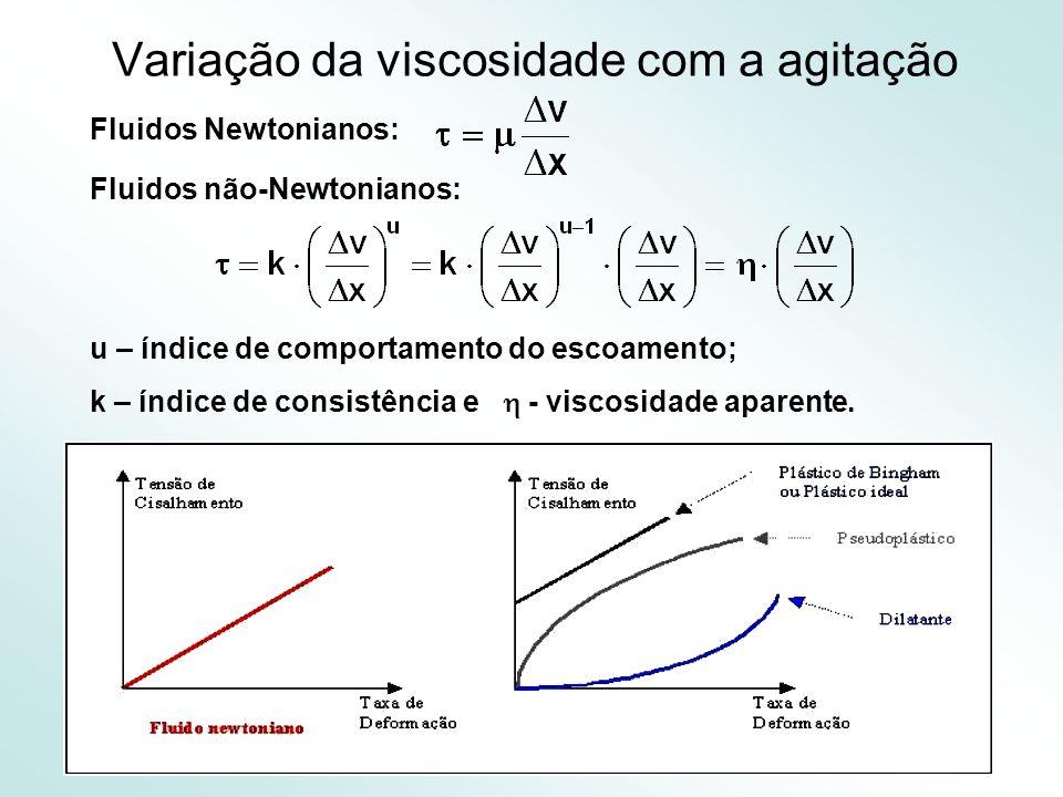 33 Variação da viscosidade com a agitação Fluidos Newtonianos: Fluidos não-Newtonianos: u – índice de comportamento do escoamento; k – índice de consistência e - viscosidade aparente.