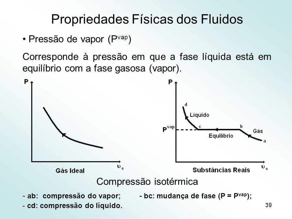 39 Propriedades Físicas dos Fluidos Pressão de vapor (P vap ) Corresponde à pressão em que a fase líquida está em equilíbrio com a fase gasosa (vapor).