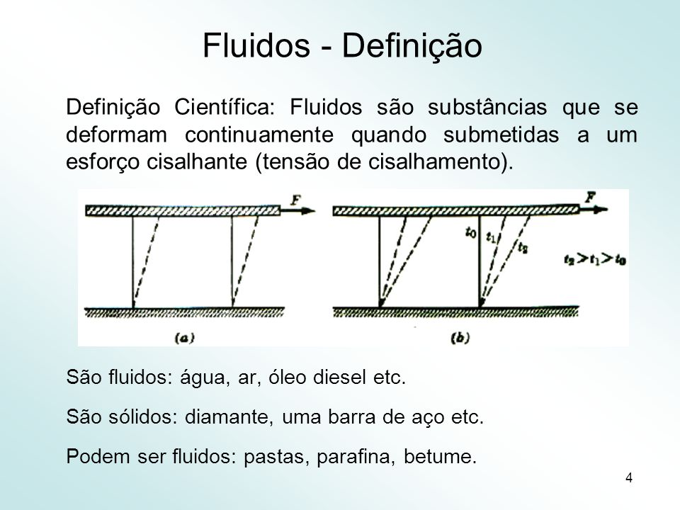 4 Fluidos - Definição Definição Científica: Fluidos são substâncias que se deformam continuamente quando submetidas a um esforço cisalhante (tensão de cisalhamento).