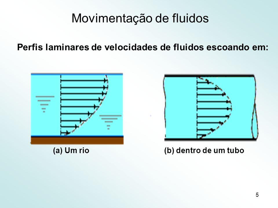 5 Movimentação de fluidos Perfis laminares de velocidades de fluidos escoando em: (a) Um rio(b) dentro de um tubo