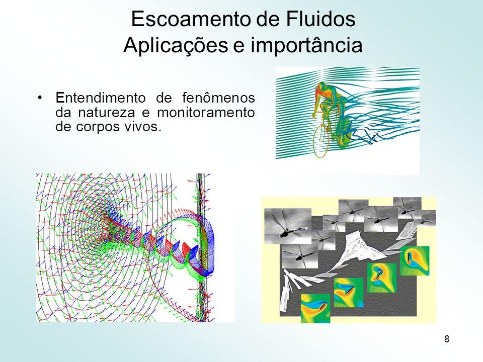 8 Escoamento de Fluidos Aplicações e importância Entendimento de fenômenos da natureza e monitoramento de corpos vivos.