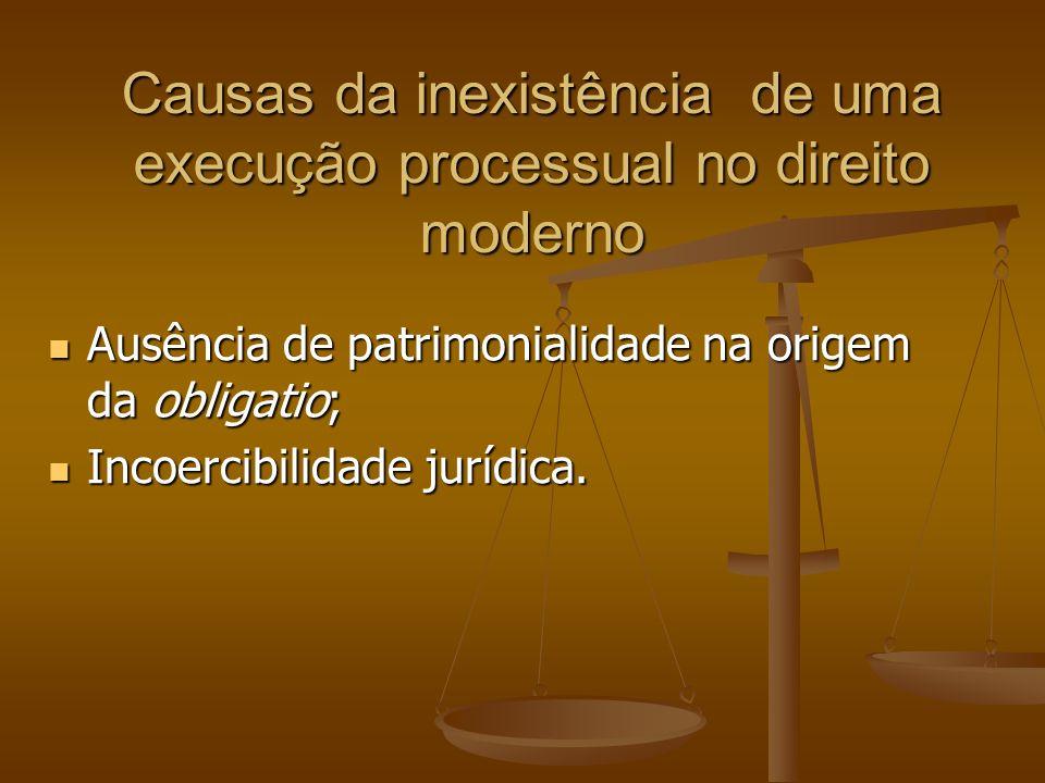 Causas da inexistência de uma execução processual no direito moderno Ausência de patrimonialidade na origem da obligatio; Ausência de patrimonialidade na origem da obligatio; Incoercibilidade jurídica.