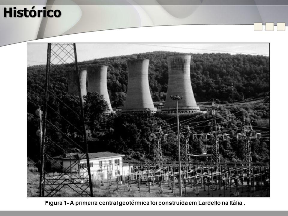 Fontes de energia geotérmica Rocha Seca QuenteRocha Úmida QuenteVapor QuenteCiclo Binário