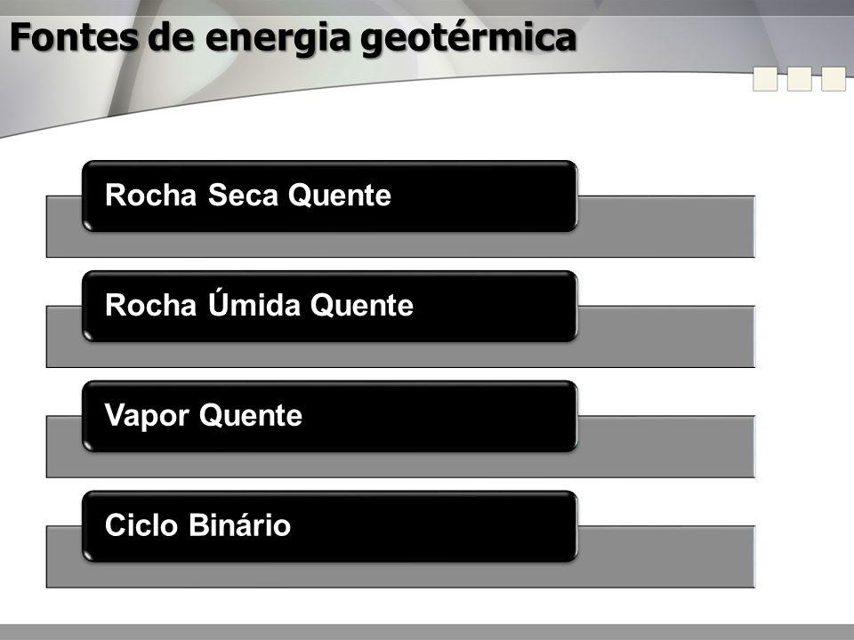 Panorama da Energia Geotérmica no Brasil 1 O segmento continental da crosta terrestre Brasileiro é uma região relativamente inativa.