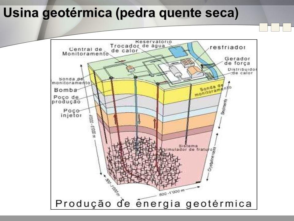 Usina geotérmica (ciclo binário)