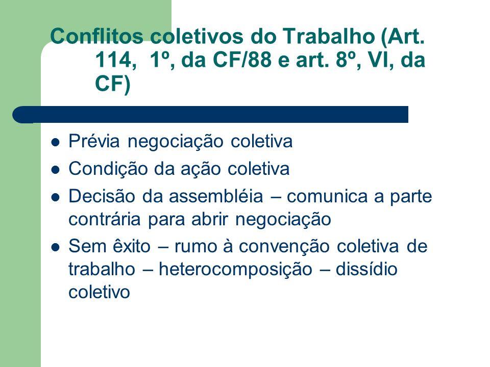 Conflitos coletivos do Trabalho (Art. 114, 1º, da CF/88 e art. 8º, VI, da CF) Prévia negociação coletiva Condição da ação coletiva Decisão da assemblé