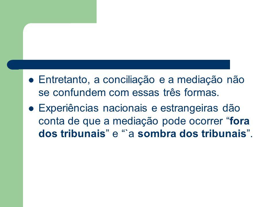 Heterocomposição extrajudicial: Arbitragem: Instituto antigo.