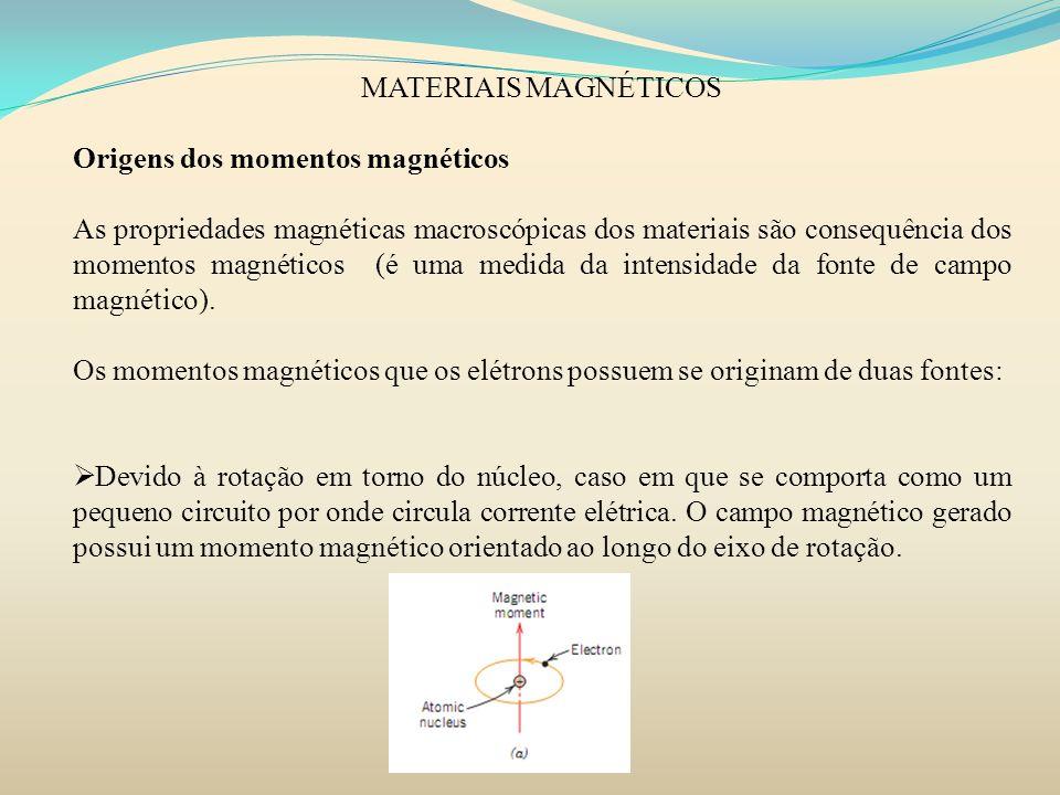 MATERIAIS MAGNÉTICOS Cada elétron pode ser considerado como estivesse girando ao redor de um eixo.