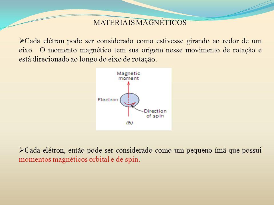 MATERIAIS MAGNÉTICOS O momento magnético mais fundamental é o magnéton de Bohr, μ B que possui uma magnitude de 9,27 x 10 -24 A-m 2.