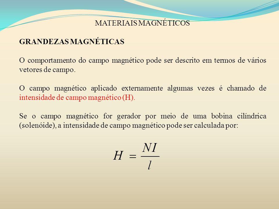 MATERIAIS MAGNÉTICOS Os materiais magnéticos moles são usados em dispositivos que estão sujeitos a campos alternados e nos quais as perdas de energia devem ser baixas.