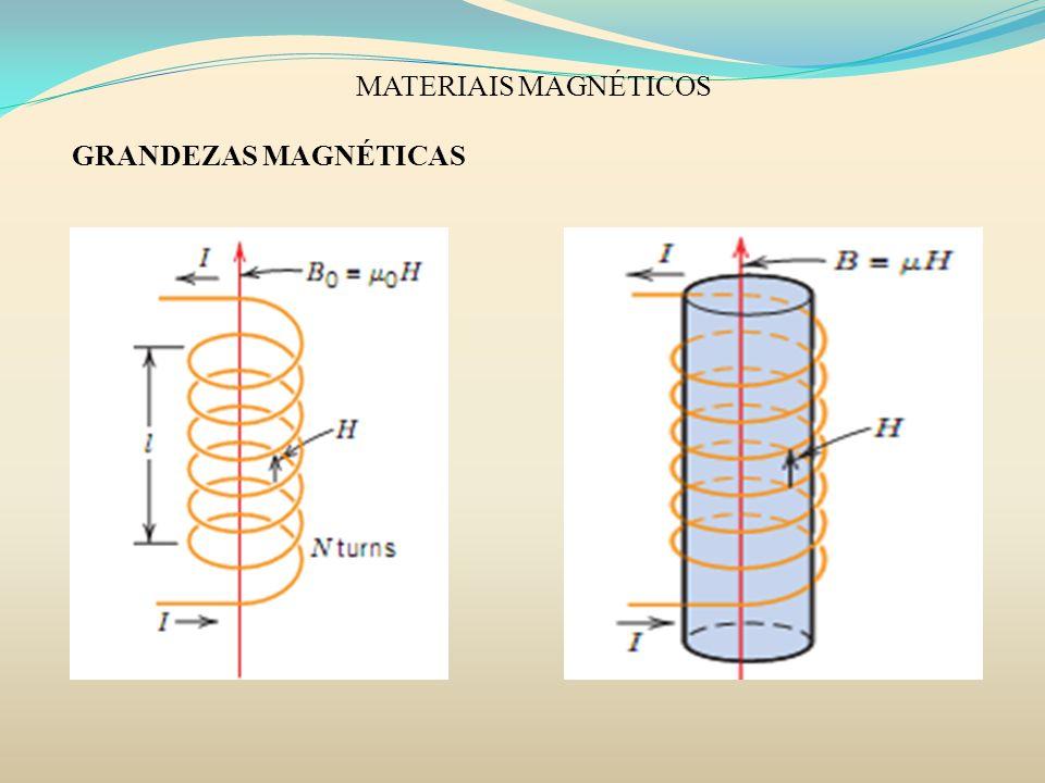 MATERIAIS MAGNÉTICOS GRANDEZAS MAGNÉTICAS A indução magnética ou densidade de campo magnético (B) representa a magnitude da força do campo interno de uma substância que está sujeita a um campo H.