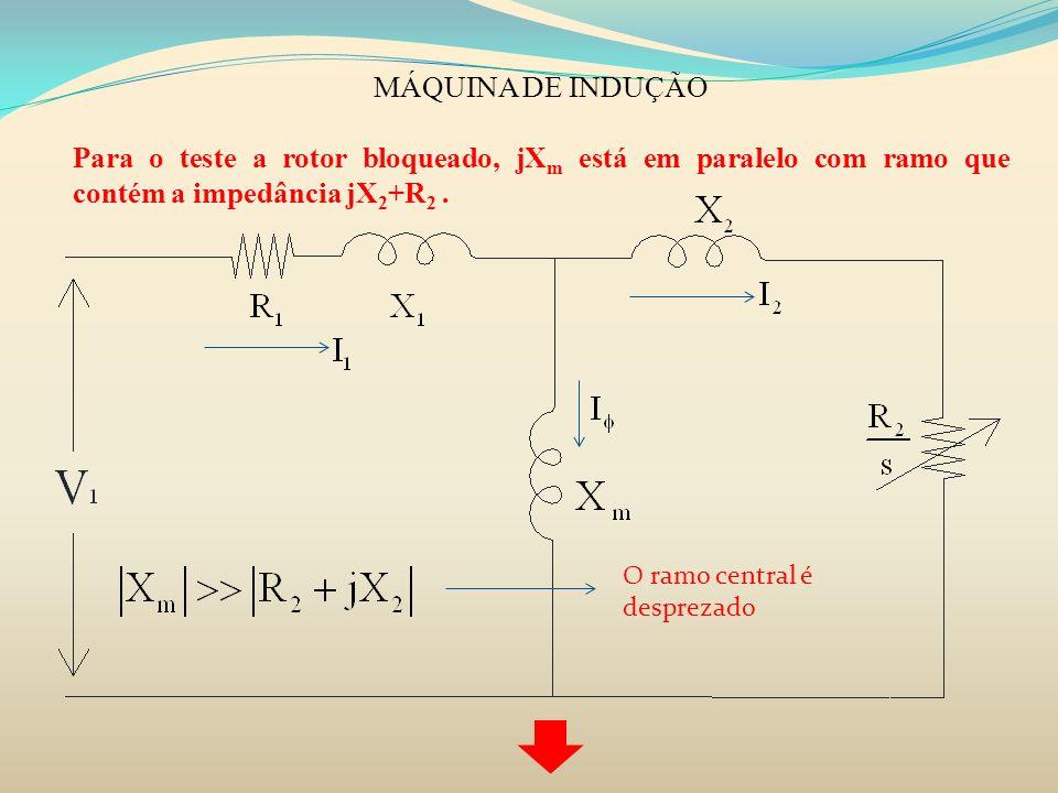 MÁQUINA DE INDUÇÃO Para o teste a rotor bloqueado, jX m está em paralelo com ramo que contém a impedância jX 2 +R 2. O ramo central é desprezado