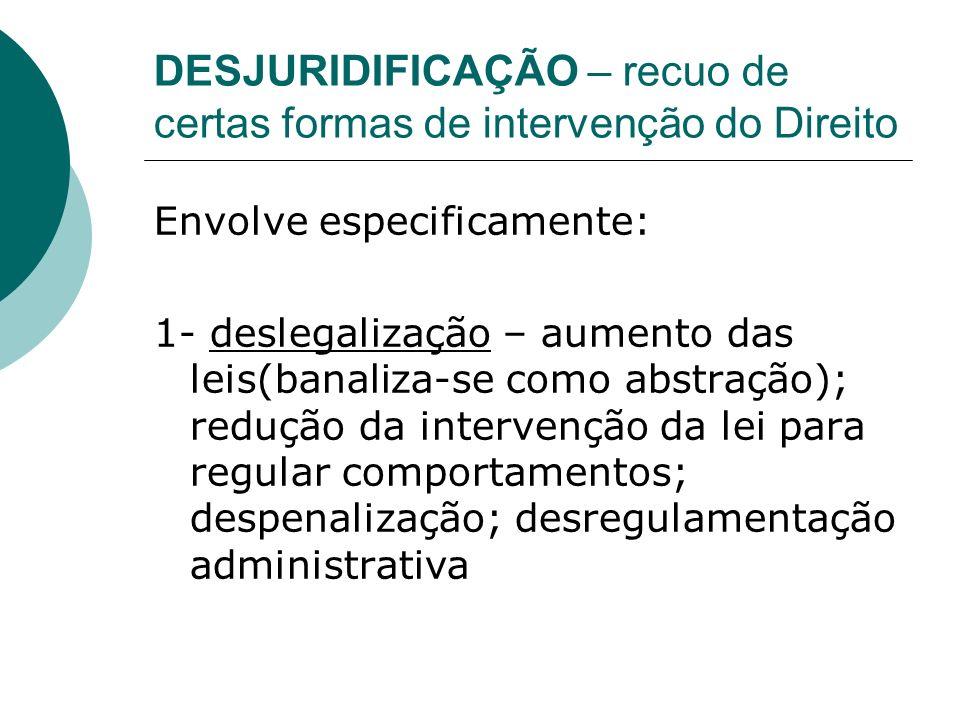 DESJURIDIFICAÇÃO – recuo de certas formas de intervenção do Direito Envolve especificamente: 1- deslegalização – aumento das leis(banaliza-se como abs