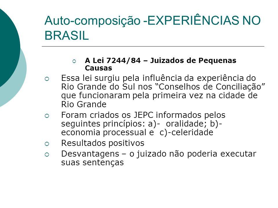 Auto-composição -EXPERIÊNCIAS NO BRASIL A Lei 7244/84 – Juizados de Pequenas Causas Essa lei surgiu pela influência da experiência do Rio Grande do Su