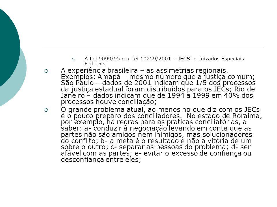 A Lei 9099/95 e a Lei 10259/2001 – JECS e Juizados Especiais Federais A experiência brasileira – as assimetrias regionais. Exemplos: Amapá – mesmo núm