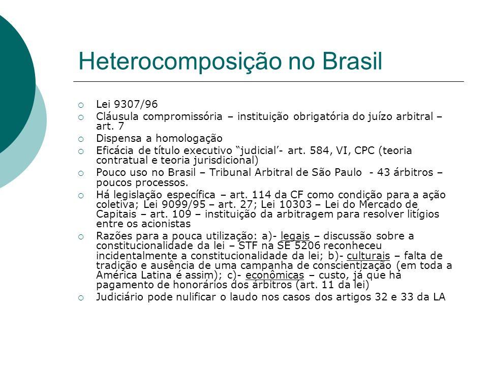 Heterocomposição no Brasil Lei 9307/96 Cláusula compromissória – instituição obrigatória do juízo arbitral – art. 7 Dispensa a homologação Eficácia de