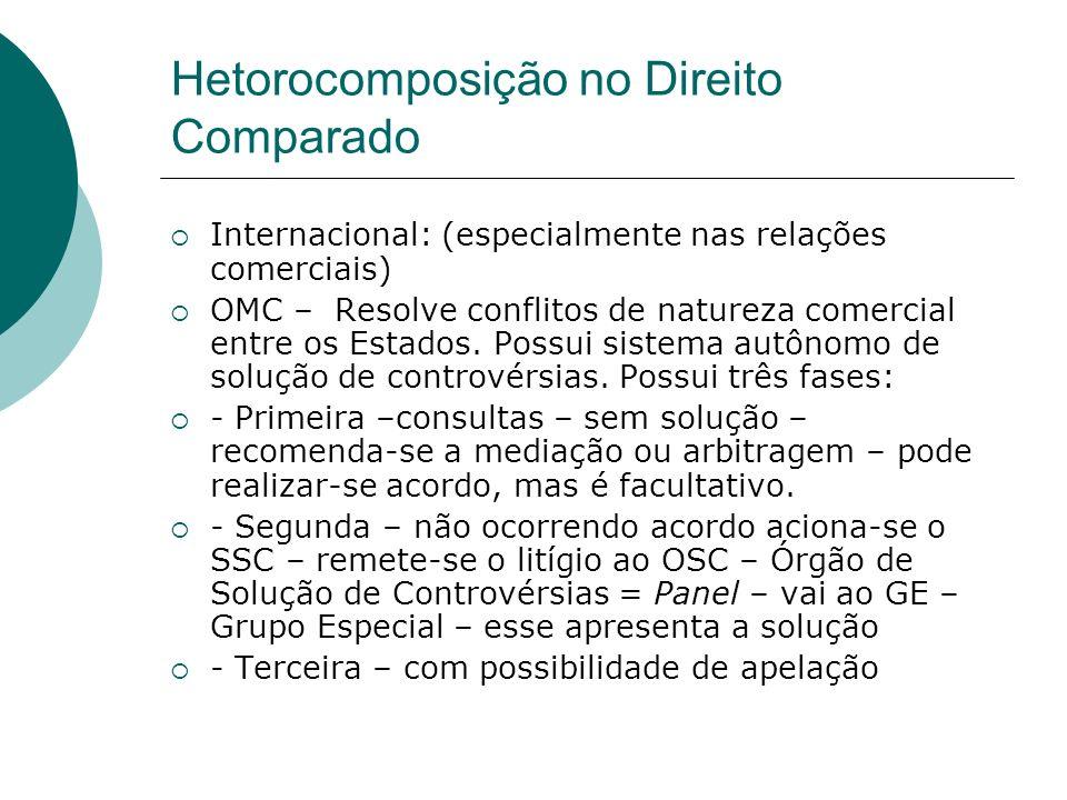 Hetorocomposição no Direito Comparado Internacional: (especialmente nas relações comerciais) OMC – Resolve conflitos de natureza comercial entre os Es