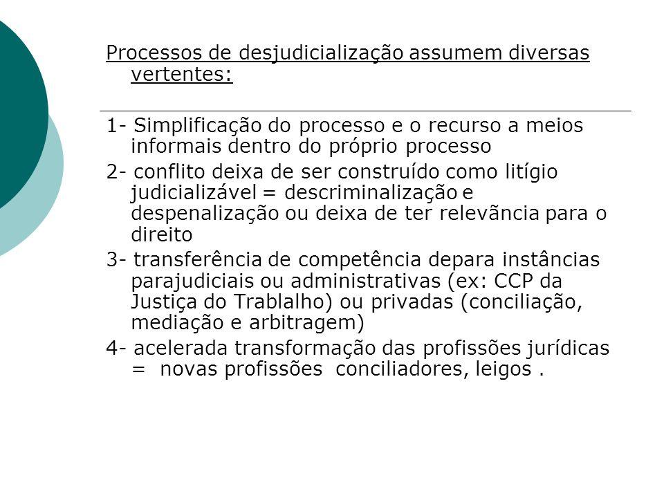 Processos de desjudicialização assumem diversas vertentes: 1- Simplificação do processo e o recurso a meios informais dentro do próprio processo 2- co