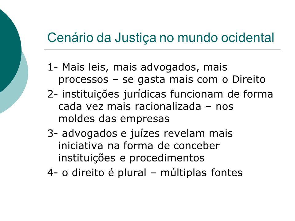 Cenário da Justiça no mundo ocidental 1- Mais leis, mais advogados, mais processos – se gasta mais com o Direito 2- instituições jurídicas funcionam d