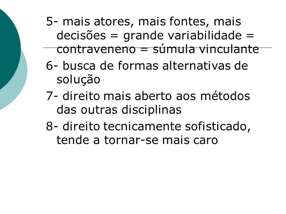 5- mais atores, mais fontes, mais decisões = grande variabilidade = contraveneno = súmula vinculante 6- busca de formas alternativas de solução 7- dir
