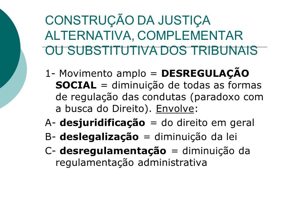 CONSTRUÇÃO DA JUSTIÇA ALTERNATIVA, COMPLEMENTAR OU SUBSTITUTIVA DOS TRIBUNAIS 1- Movimento amplo = DESREGULAÇÃO SOCIAL = diminuição de todas as formas