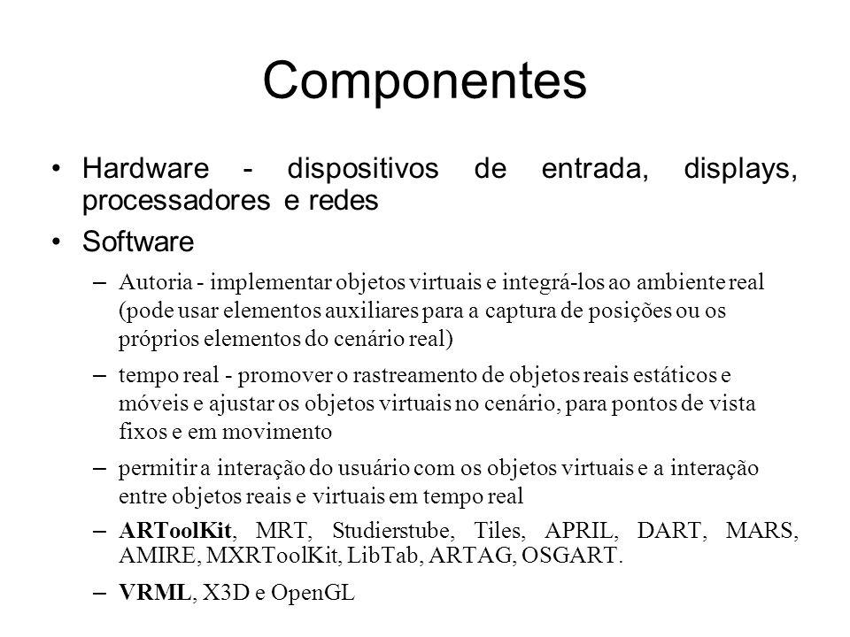 Componentes Hardware - dispositivos de entrada, displays, processadores e redes Software – Autoria - implementar objetos virtuais e integrá-los ao amb