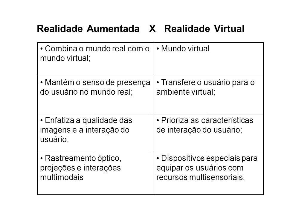 Realidade Aumentada X Realidade Virtual Dispositivos especiais para equipar os usuários com recursos multisensoriais. Rastreamento óptico, projeções e