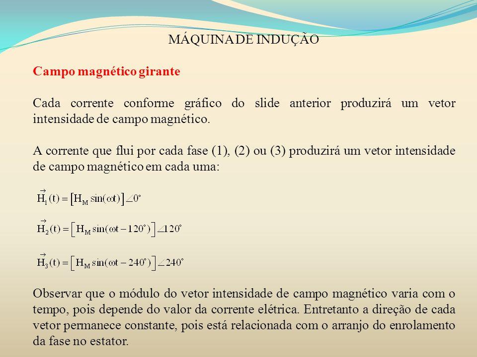 MÁQUINA DE INDUÇÃO Campo magnético girante Cada corrente conforme gráfico do slide anterior produzirá um vetor intensidade de campo magnético. A corre