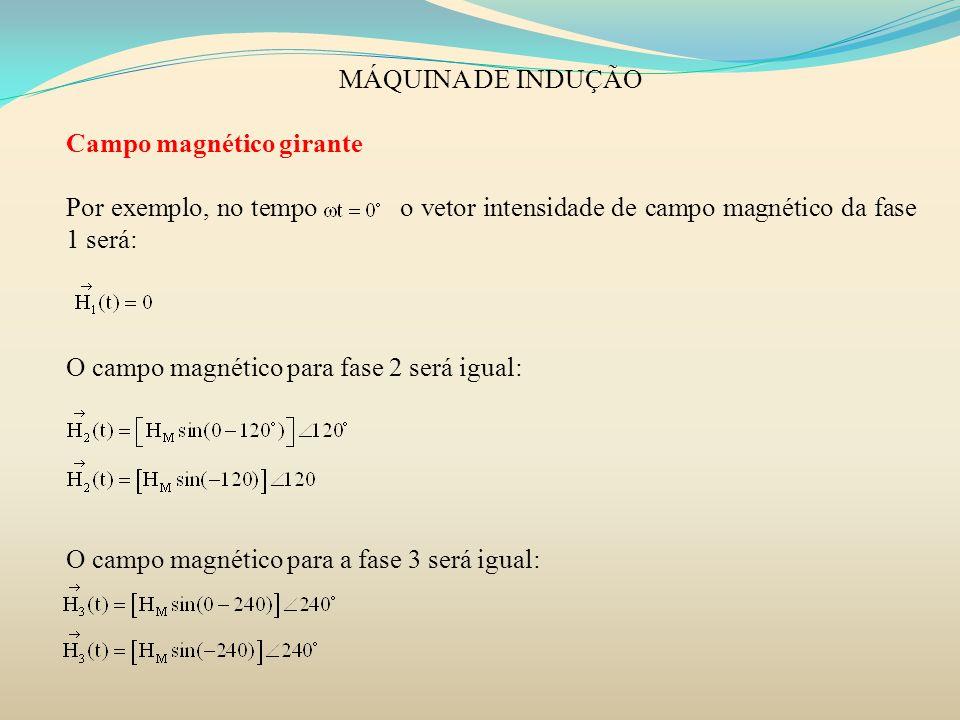 MÁQUINA DE INDUÇÃO Campo magnético girante Por exemplo, no tempo o vetor intensidade de campo magnético da fase 1 será: O campo magnético para fase 2