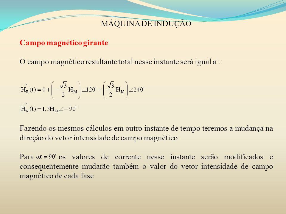 MÁQUINA DE INDUÇÃO Campo magnético girante O campo magnético resultante total nesse instante será igual a : Fazendo os mesmos cálculos em outro instan