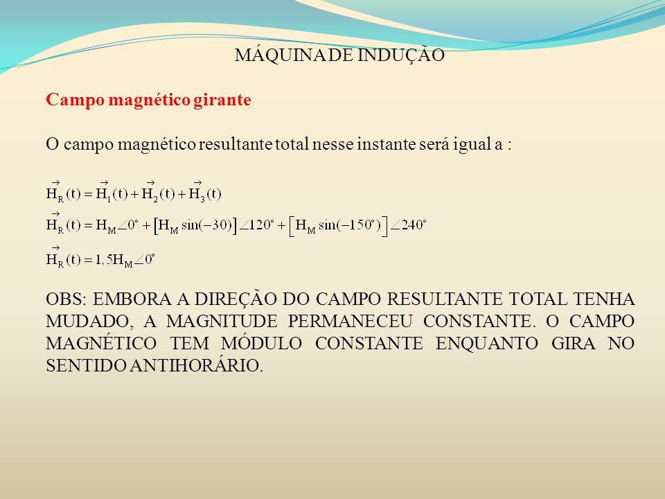 MÁQUINA DE INDUÇÃO Campo magnético girante O campo magnético resultante total nesse instante será igual a : OBS: EMBORA A DIREÇÃO DO CAMPO RESULTANTE