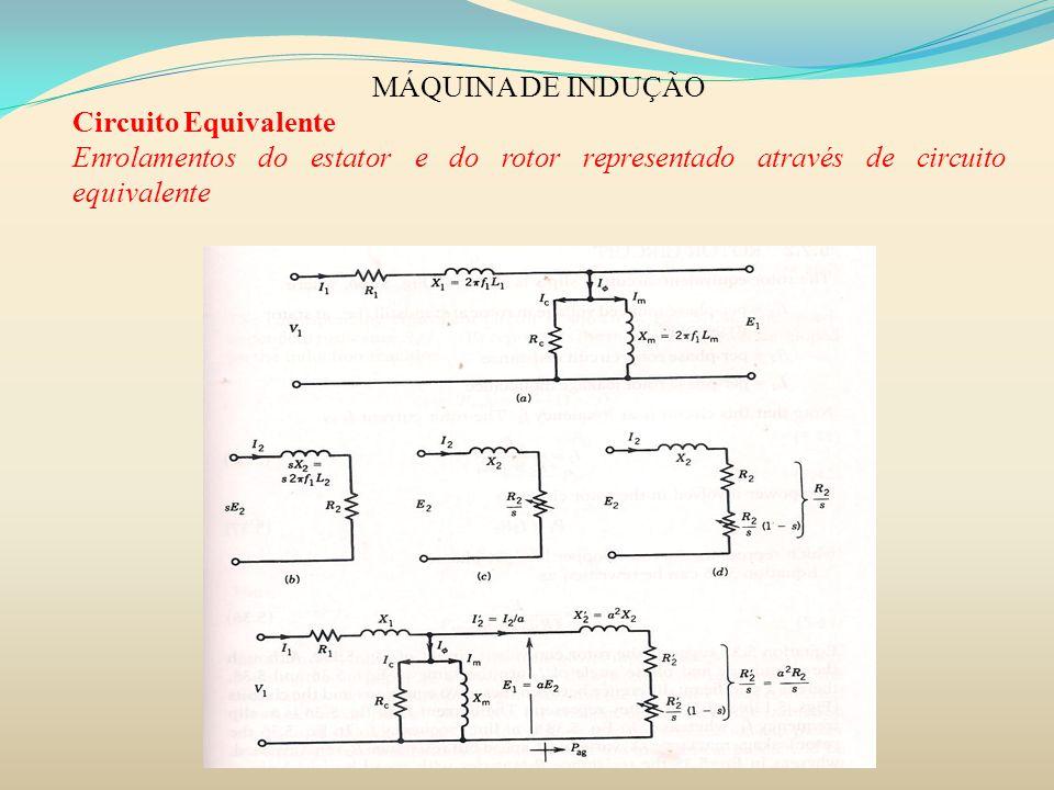 MÁQUINA DE INDUÇÃO Circuito Equivalente Enrolamentos do estator e do rotor representado através de circuito equivalente