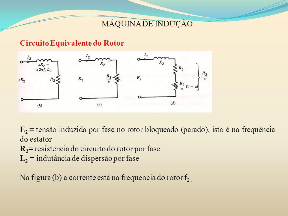 MÁQUINA DE INDUÇÃO Circuito Equivalente do Rotor E 2 = tensão induzida por fase no rotor bloqueado (parado), isto é na frequência do estator R 2 = res
