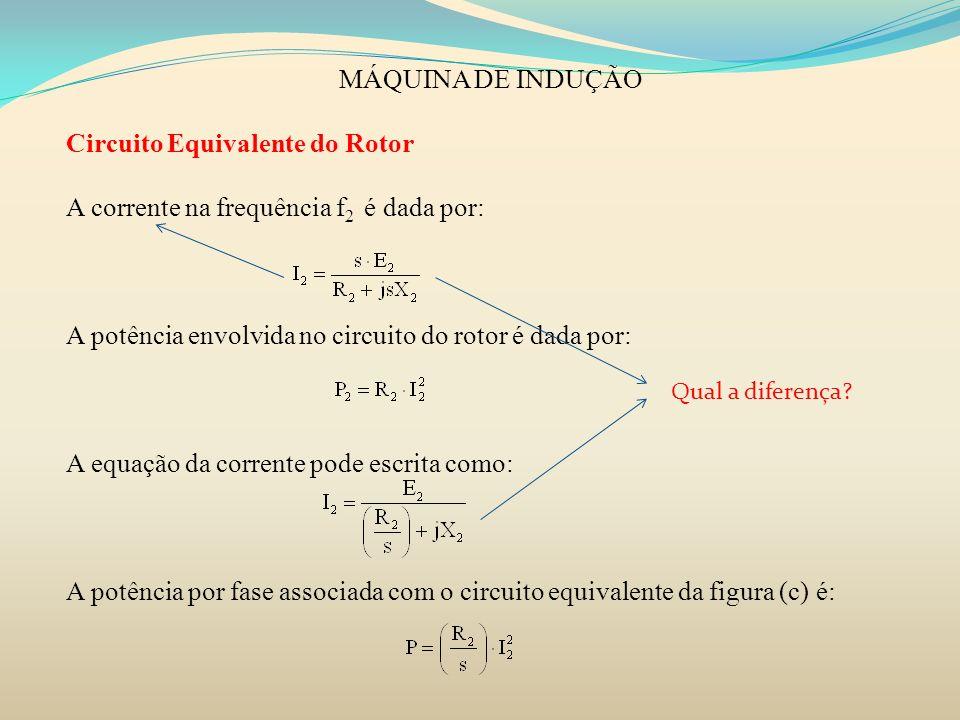 MÁQUINA DE INDUÇÃO Circuito Equivalente do Rotor A corrente na frequência f 2 é dada por: A potência envolvida no circuito do rotor é dada por: A equa