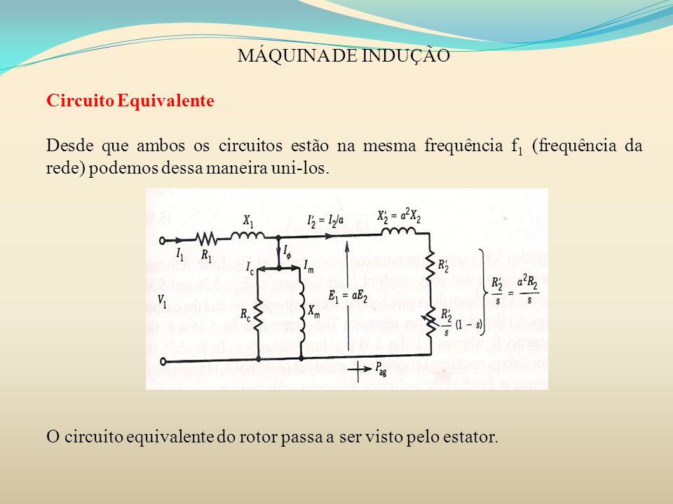 MÁQUINA DE INDUÇÃO Circuito Equivalente Desde que ambos os circuitos estão na mesma frequência f 1 (frequência da rede) podemos dessa maneira uni-los.