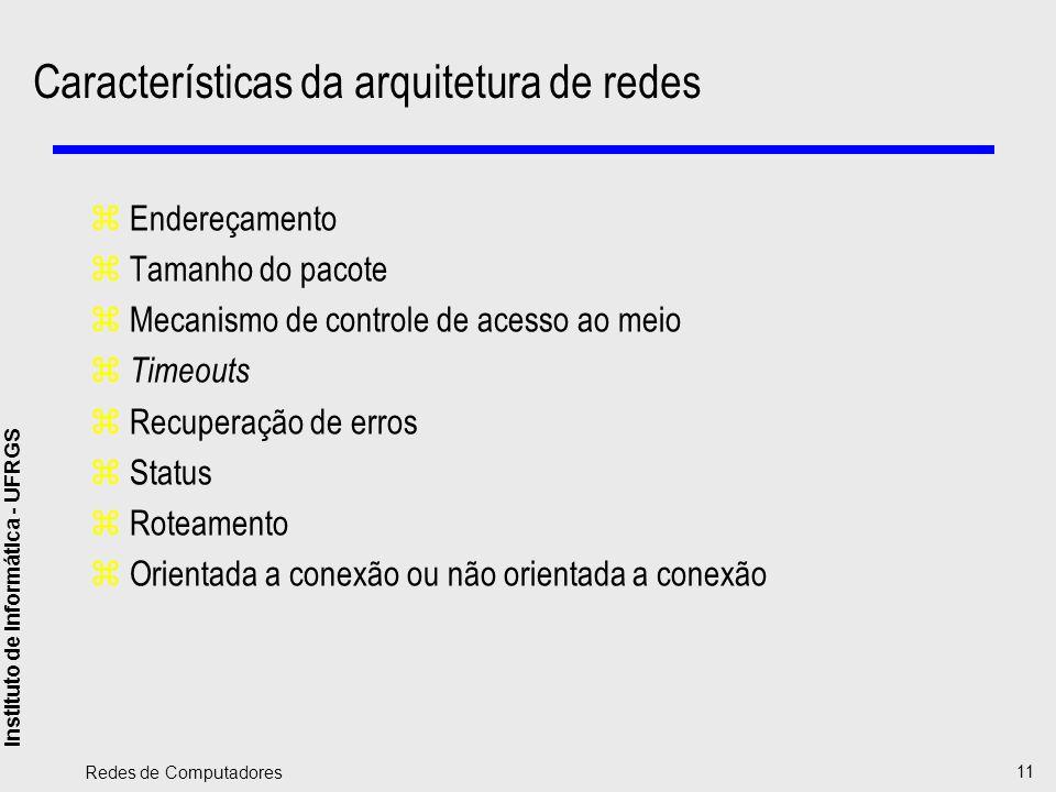 Instituto de Informática - UFRGS Redes de Computadores 11 Características da arquitetura de redes zEndereçamento zTamanho do pacote zMecanismo de cont