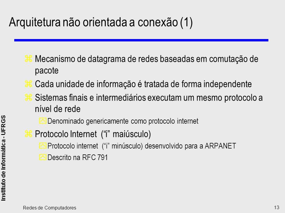 Instituto de Informática - UFRGS Redes de Computadores 13 Arquitetura não orientada a conexão (1) zMecanismo de datagrama de redes baseadas em comutaç