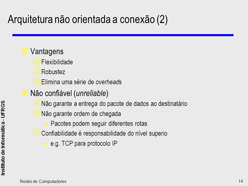 Instituto de Informática - UFRGS Redes de Computadores 14 Arquitetura não orientada a conexão (2) zVantagens yFlexibilidade yRobustez yElimina uma sér